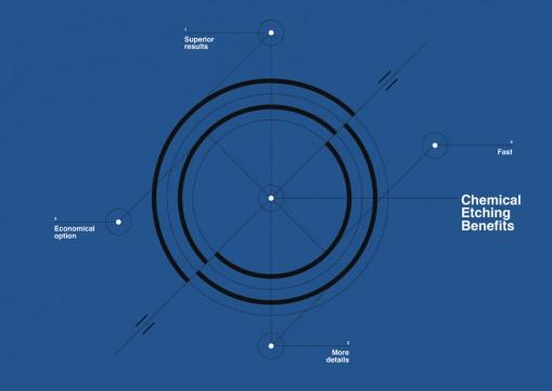 infografica_engravig-02