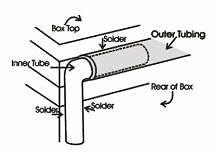 Tube Hinge for Box Making - brass