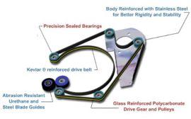 Drive_belt_taurus_3