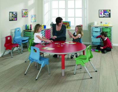 Start Right Round Height Adjustable Classroom Table