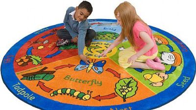 Back To Nature Outdoor Playmat