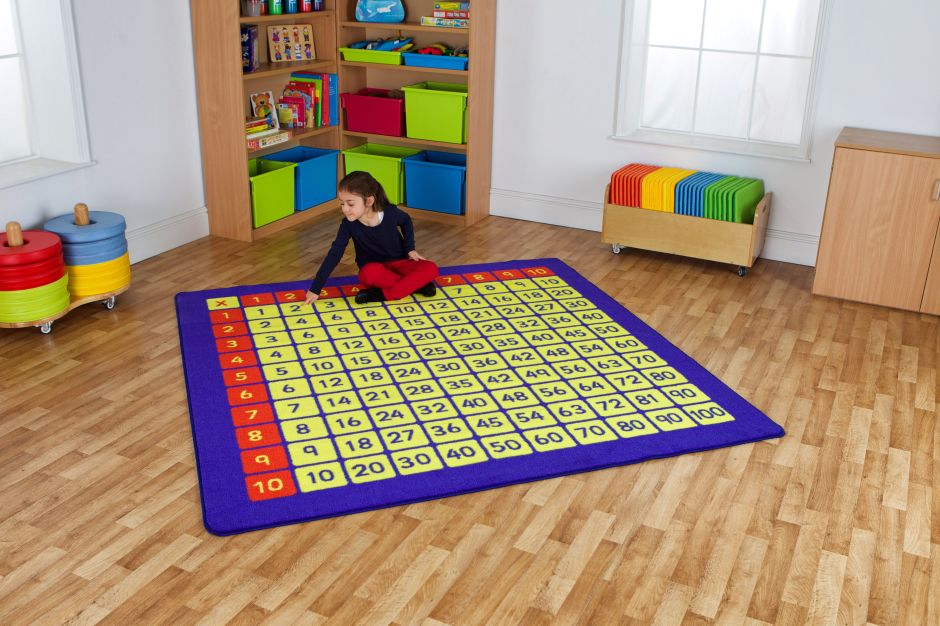 Square 100 Multiplication Grid Mat Kmat Edu Quip