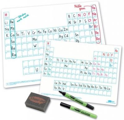 Show Me Periodic Table Drywipe Board