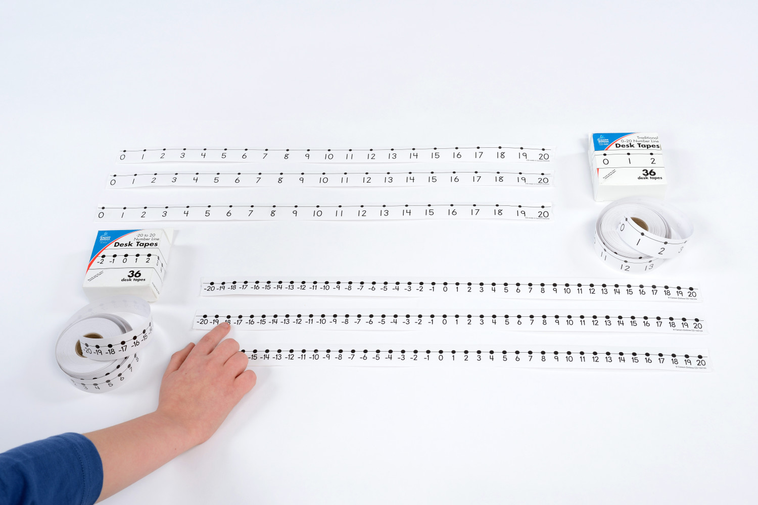 An image of -20 To 20 Desk Number Line
