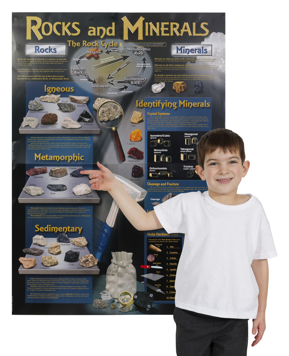An image of Rocks and Minerals Bulletin Board Pack