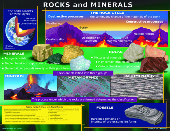 An image of Rocks & Minerals Poster