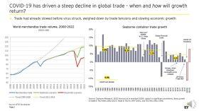 Jonathan Beard global trade slide Cool Logistics 2020