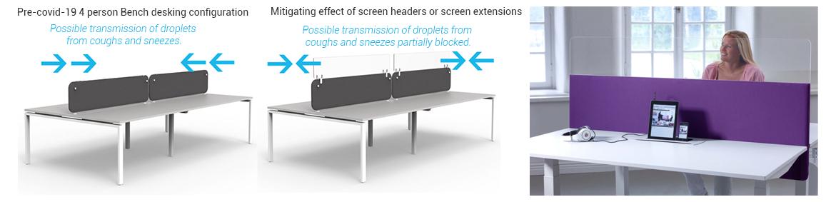 screen headesr