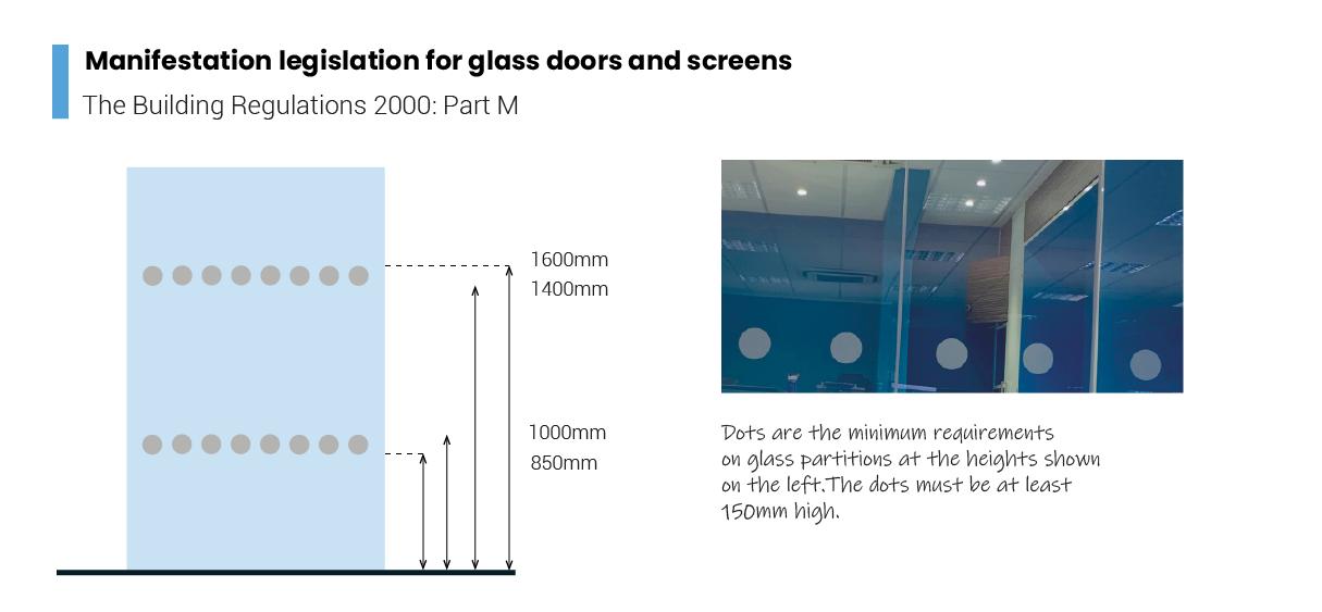 Artboards for Screen Manifestation Ideas-01