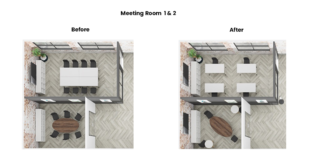 Meeting Rooms Before and After Covid-19 Pandemic