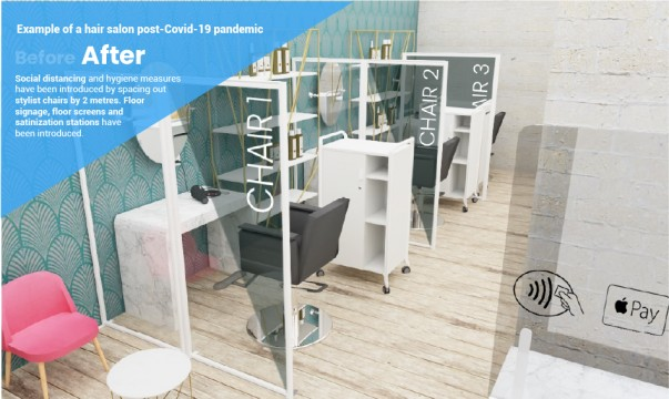 Post-Covid-19 Hair Salon Hair Dressers by Office Reality