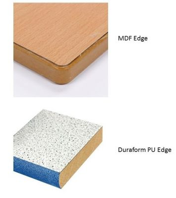 Table Top Edges