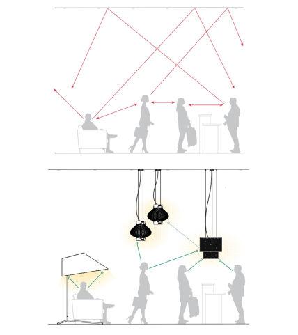 Acoustic Diagram