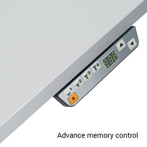 AEVIG Memory Control