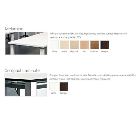 Compact Laminate Finishes