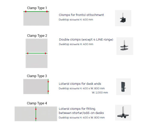 Clamp Type Illustration