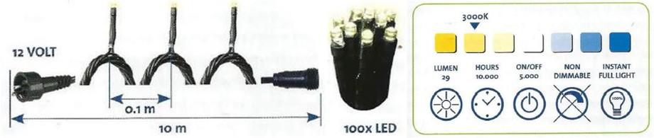 Linea Extension Tech Details