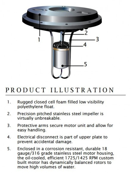 High Volume Aerator illustration