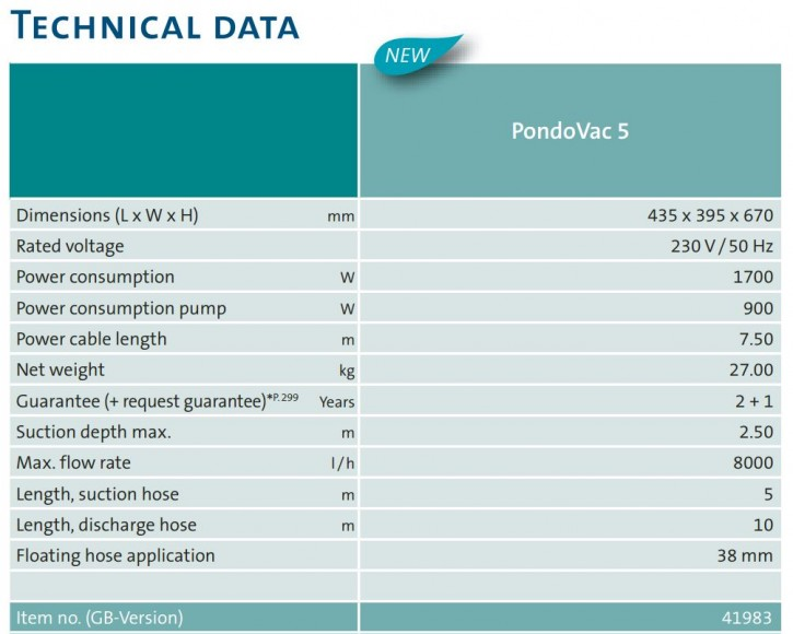 Pondovac 5 technical details