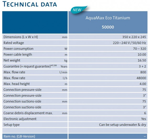 Aquamax Eco Titanium 50000 Tech Data