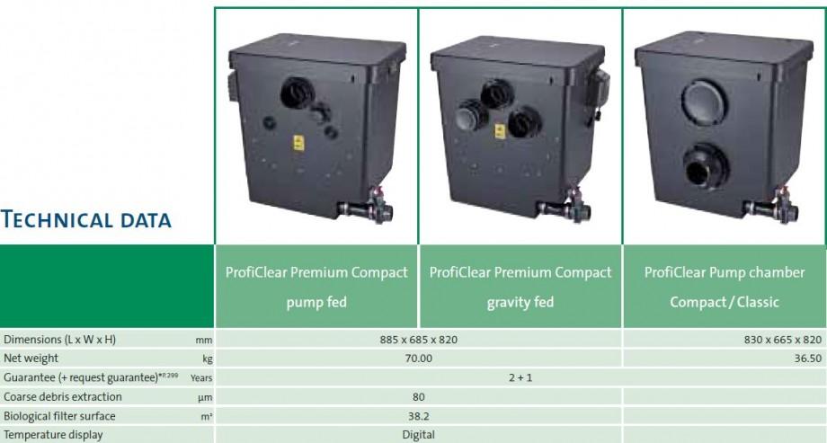 Compact tech 1
