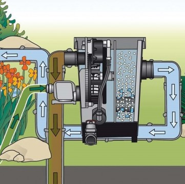 proficlear_compact_filter_pump_fed installation (2)