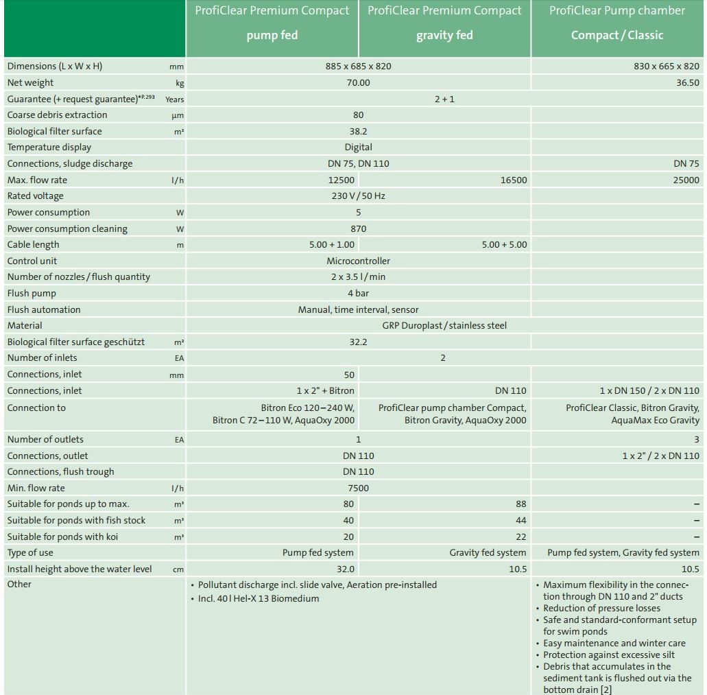 proficlear_premium_compact_technical_details (2)