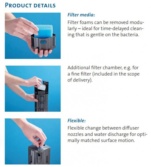 BioPlus Filter Product Details