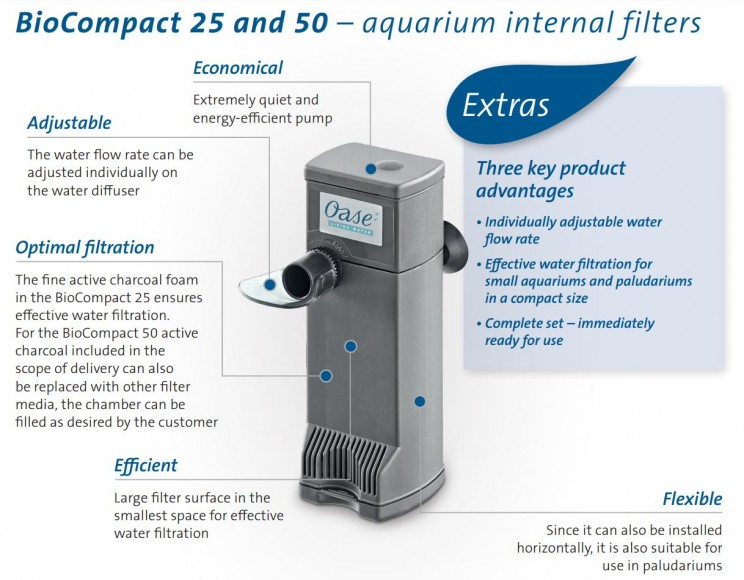 BioCompact Filter Overview