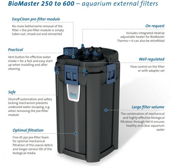 BioMaster Filter Overview