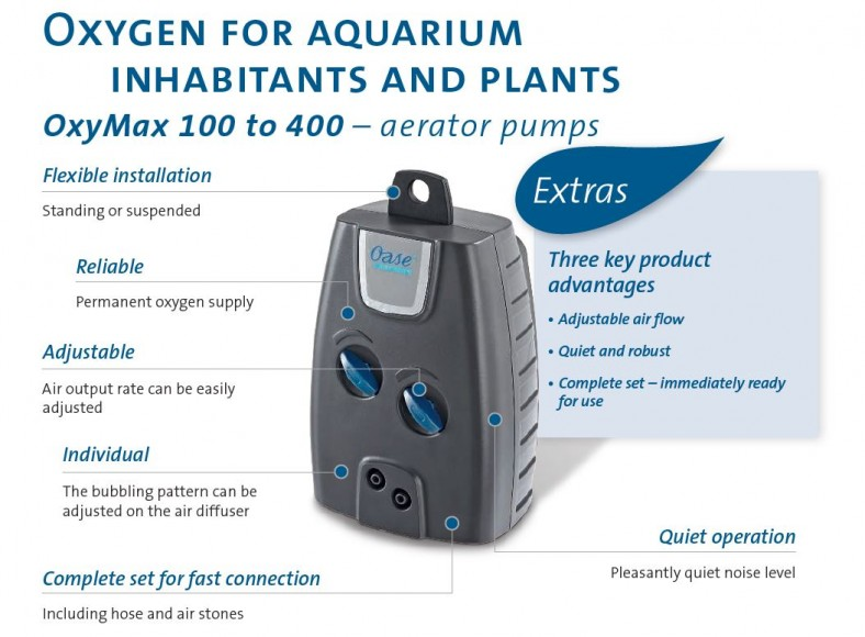 Oxymax product details
