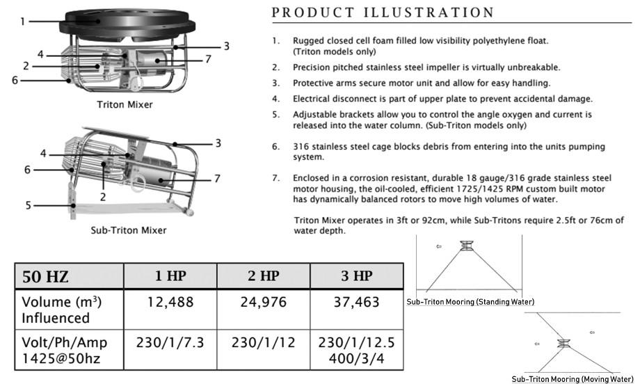 Sub-Triton Tech Sheet 2