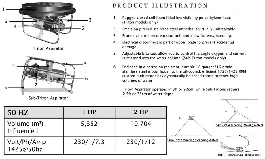 Sub Triton Aspirator Tech Spec