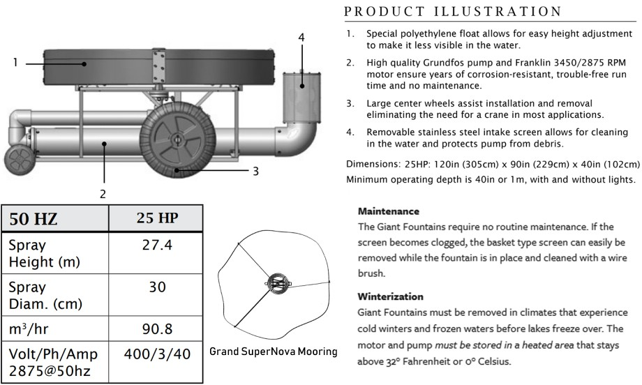 SuperNova Tech Sheet