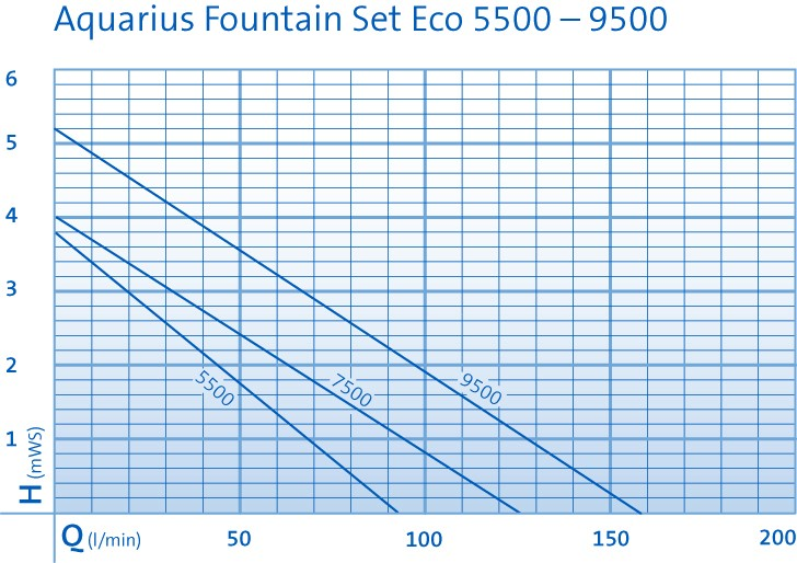 41923_PK_AquariusFountainSet-Eco-5500-9500_002_E