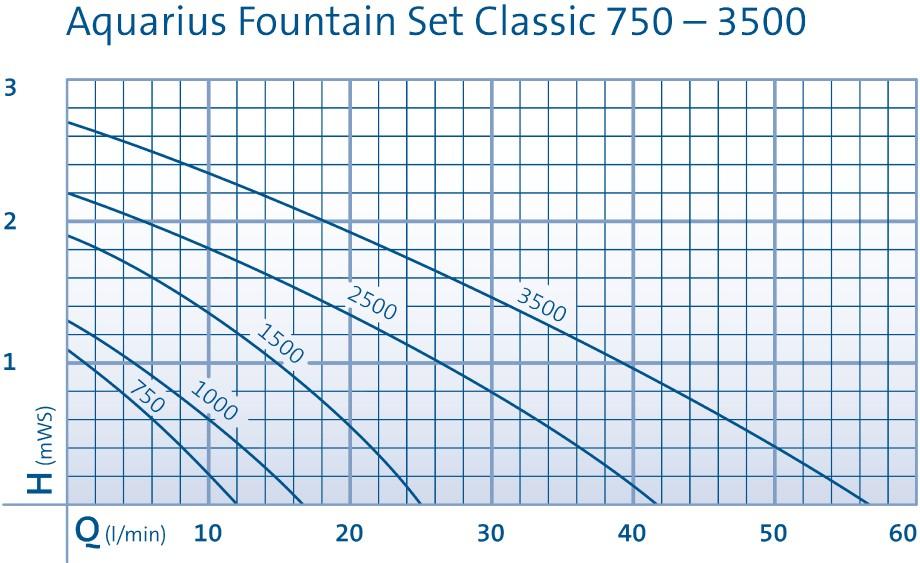 43042_FAM_KL_43041-AquariusFountainSetClassic750-3500-001_#SALL_#ADLPHIRES_#V2