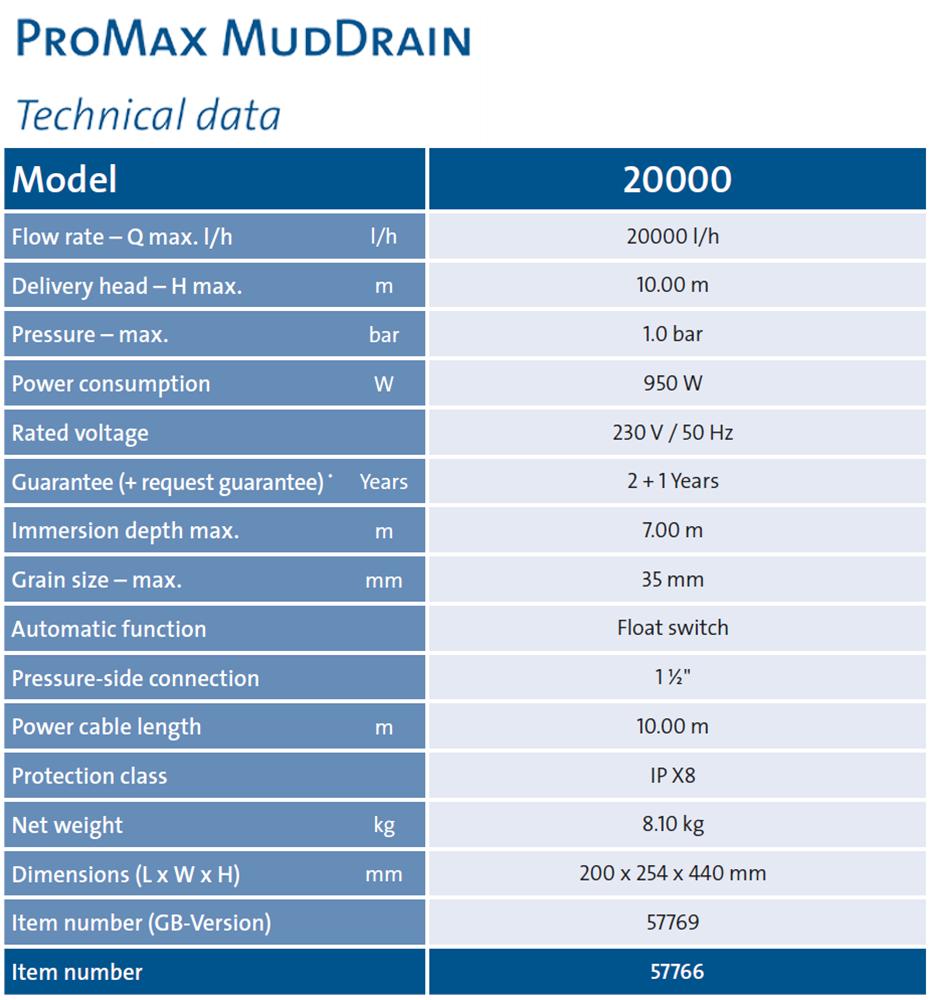 ProMax MudDrain 20000 Tech Chart