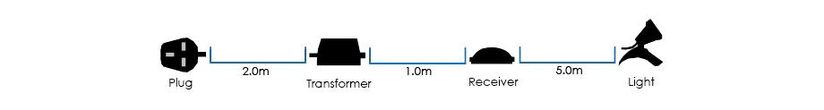 RGB Set 1 Connection Diagram