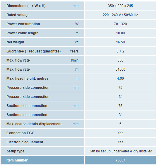 Titanium 51000 Tech Snip
