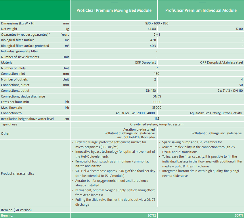 ProfiClear Premium Tech Snip 2
