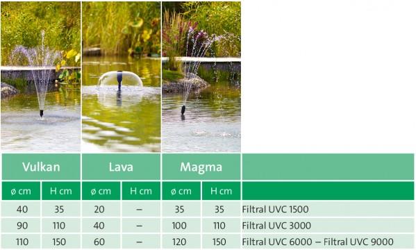 filtral_uvc_premium_fountain_kit_figures