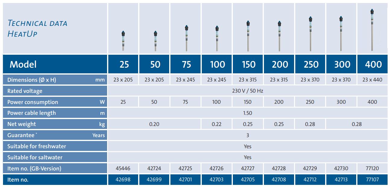 HeatUp Tech Chart Snip 25 - 400