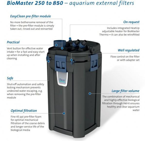 BioMaster 250 - 850 Tech Snip