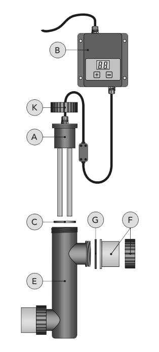 Copper Electrolizer Snip