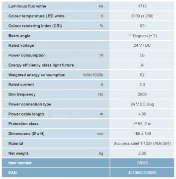 ProfiLux Basic LED XL W Spot 01 tech snip