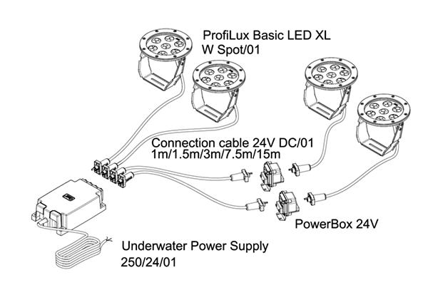 ProfiLux Basic LED XL W Spot 01 Tech1