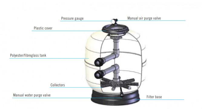 aster filter tech snip1