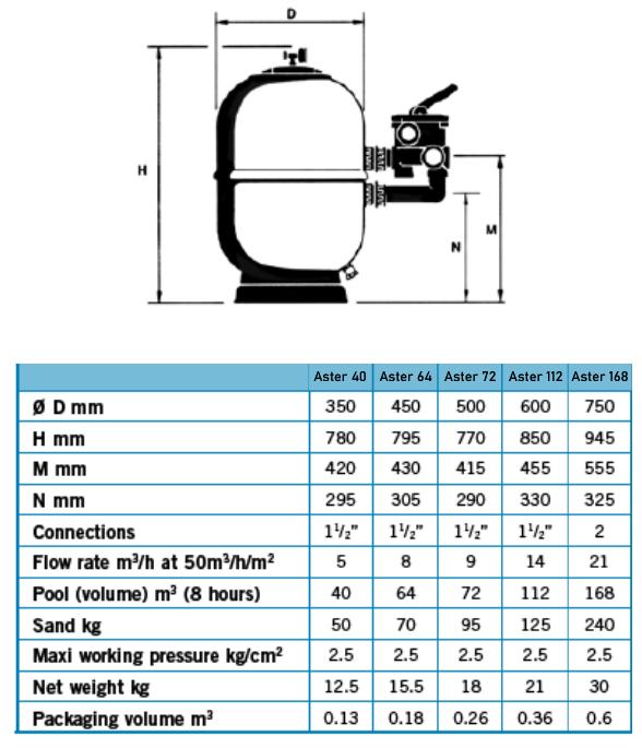 Aster Filter Dimension Snip2