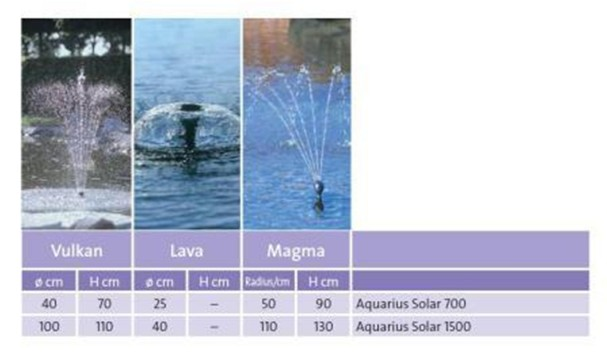 aquarius_solar_fountain_displays