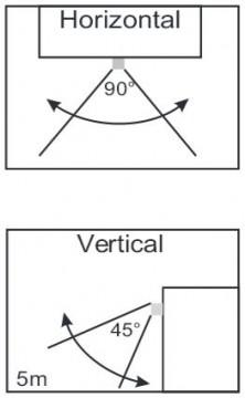 Motion sensor vision